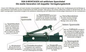 Rychloupínací montáž ERA Recknagel SSKII pro weaver lištu