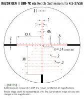 Puškohled Vortex Razor Gen II 3-18x50 FFP