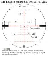 Puškohled Vortex Razor Gen II 4.5-27x56 FFP