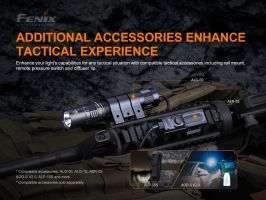 Nabíjecí taktická svítilna Fenix PD36 TAC se stroboscopem